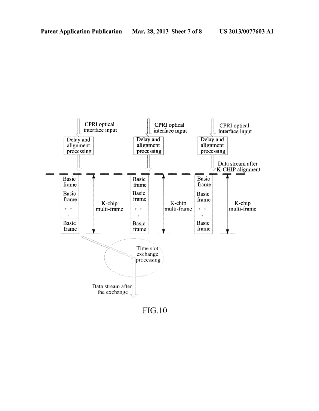 Method and Apparatus For Mapping Multi-Standard IQ Data Based on CPRI - diagram, schematic, and image 08