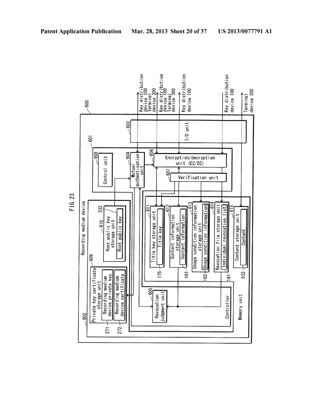REVOCATION LIST GENERATION DEVICE, REVOCATION LIST GENERATION METHOD, AND     CONTENT MANAGEMENT SYSTEM - diagram, schematic, and image 21