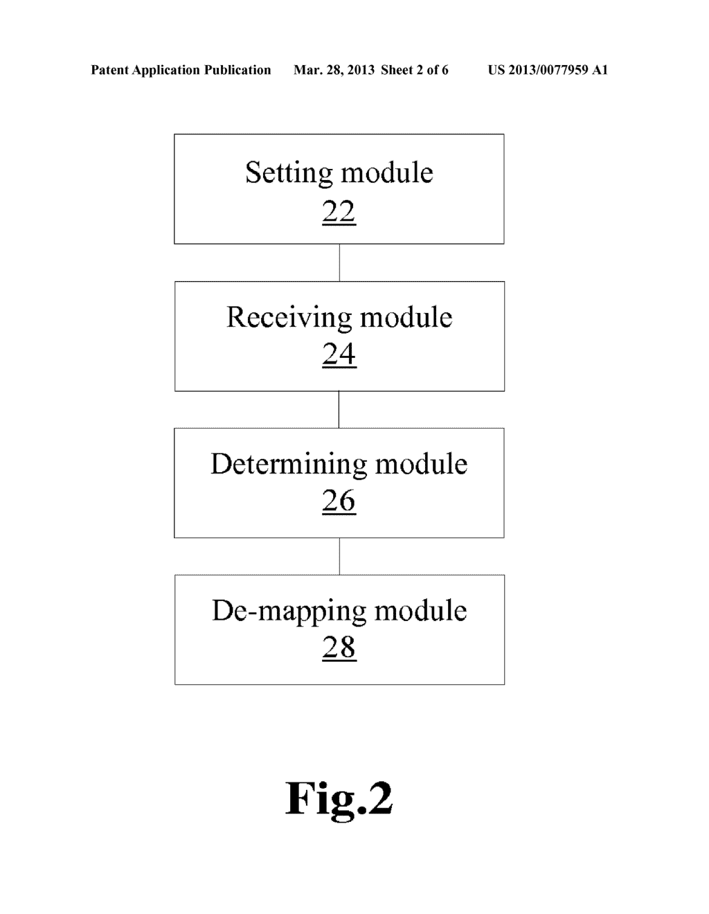 DE-MAPPING METHOD AND DEVICE FOR OPTICAL TRANSPORT UNIT FRAME - diagram, schematic, and image 03