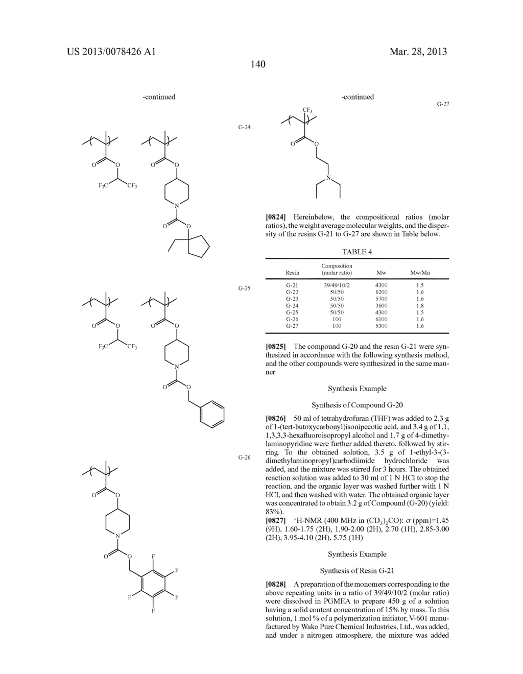 ACTINIC RAY-SENSITIVE OR RADIATION-SENSITIVE RESIN COMPOSITION, AND RESIST     FILM, PATTERN FORMING METHOD, METHOD FOR PREPARING ELECTRONIC DEVICE, AND     ELECTRONIC DEVICE, EACH USING THE SAME - diagram, schematic, and image 141