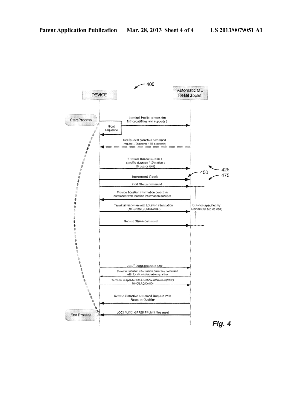 METHOD AND SYSTEM FOR MANAGING SUBSCRIBER IDENTITY MODULES ON WIRELESS     NETWORKS FOR MACHINE-TO-MACHINE APPLICATIONS - diagram, schematic, and image 05