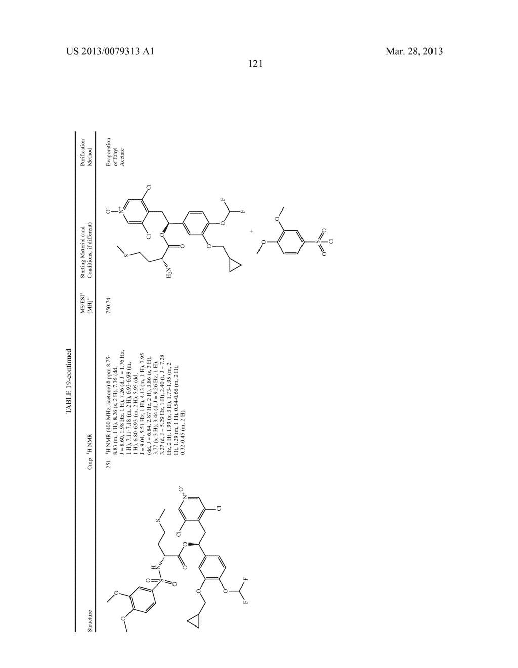 DERIVATIVES OF 1-PHENYL-2-PYRIDINYL ALKYL ALCOHOLS AS PHOSPHODIESTERASE     INHIBITORS - diagram, schematic, and image 122