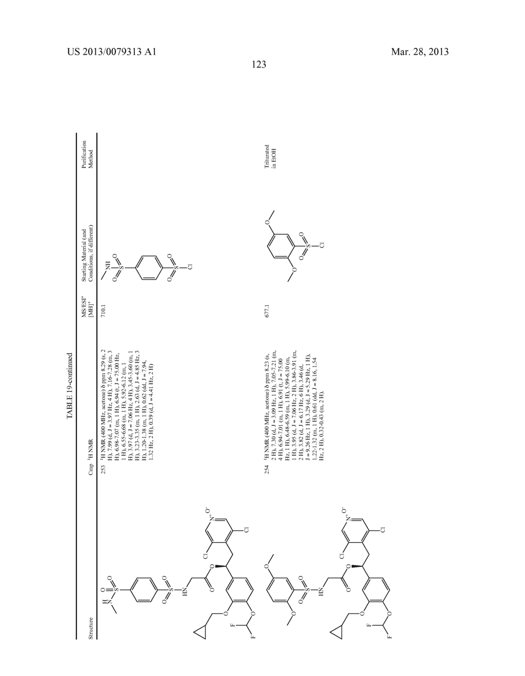 DERIVATIVES OF 1-PHENYL-2-PYRIDINYL ALKYL ALCOHOLS AS PHOSPHODIESTERASE     INHIBITORS - diagram, schematic, and image 124
