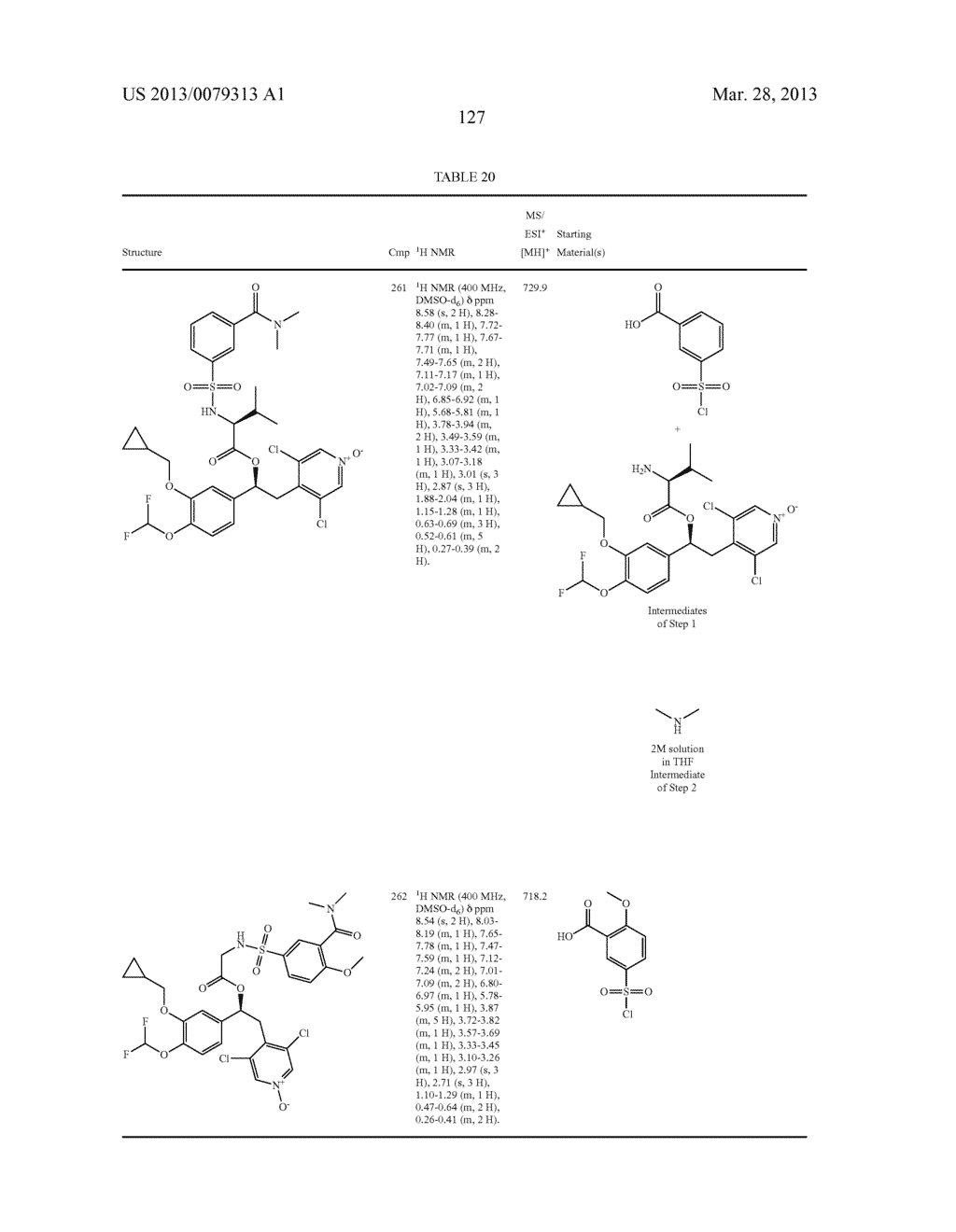 DERIVATIVES OF 1-PHENYL-2-PYRIDINYL ALKYL ALCOHOLS AS PHOSPHODIESTERASE     INHIBITORS - diagram, schematic, and image 128