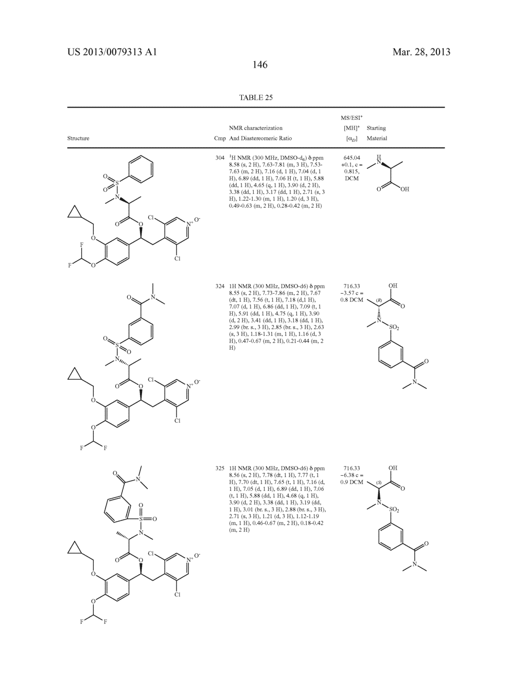 DERIVATIVES OF 1-PHENYL-2-PYRIDINYL ALKYL ALCOHOLS AS PHOSPHODIESTERASE     INHIBITORS - diagram, schematic, and image 147