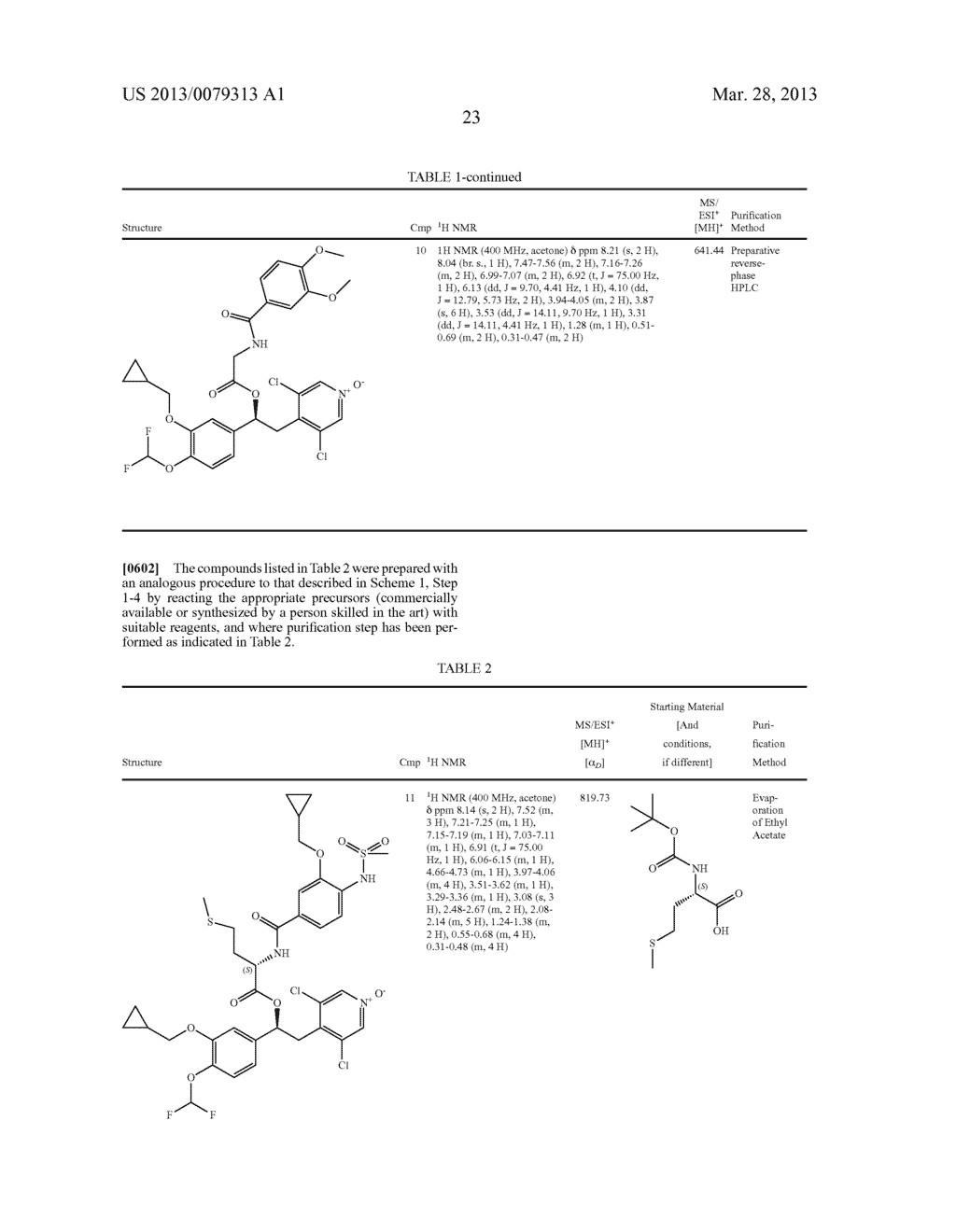 DERIVATIVES OF 1-PHENYL-2-PYRIDINYL ALKYL ALCOHOLS AS PHOSPHODIESTERASE     INHIBITORS - diagram, schematic, and image 24