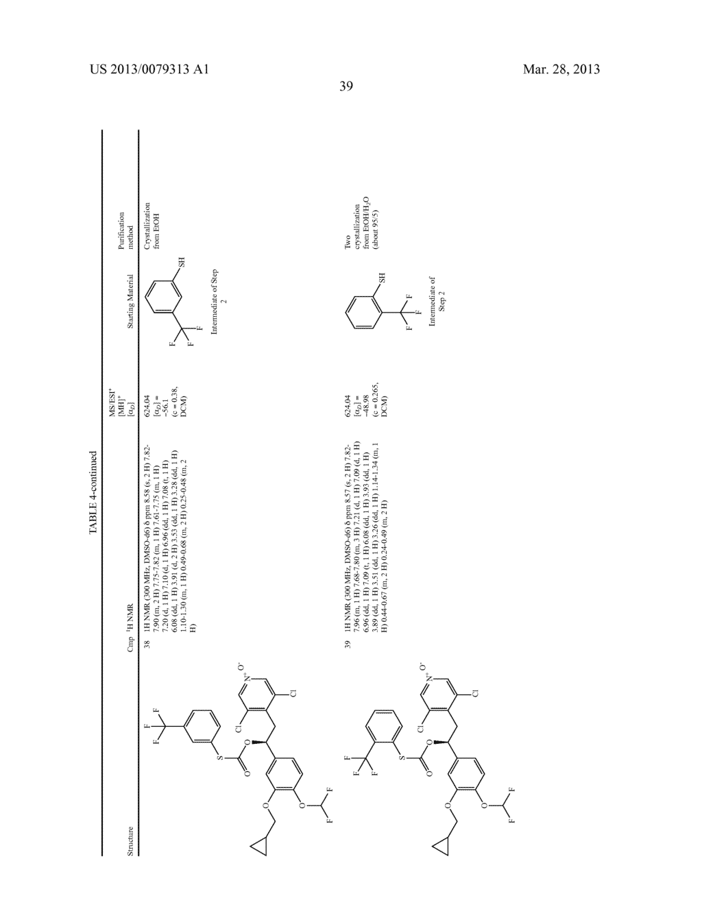 DERIVATIVES OF 1-PHENYL-2-PYRIDINYL ALKYL ALCOHOLS AS PHOSPHODIESTERASE     INHIBITORS - diagram, schematic, and image 40