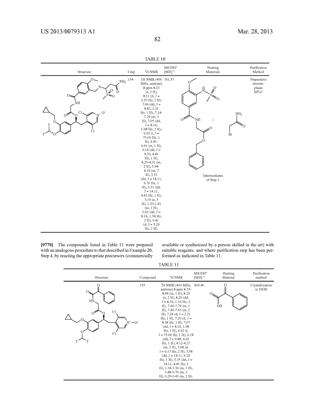 DERIVATIVES OF 1-PHENYL-2-PYRIDINYL ALKYL ALCOHOLS AS PHOSPHODIESTERASE     INHIBITORS - diagram, schematic, and image 83