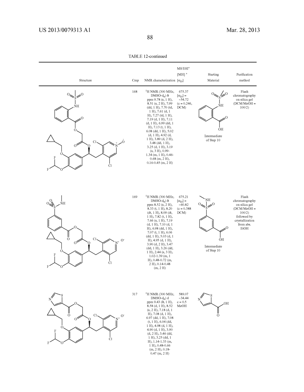 DERIVATIVES OF 1-PHENYL-2-PYRIDINYL ALKYL ALCOHOLS AS PHOSPHODIESTERASE     INHIBITORS - diagram, schematic, and image 89