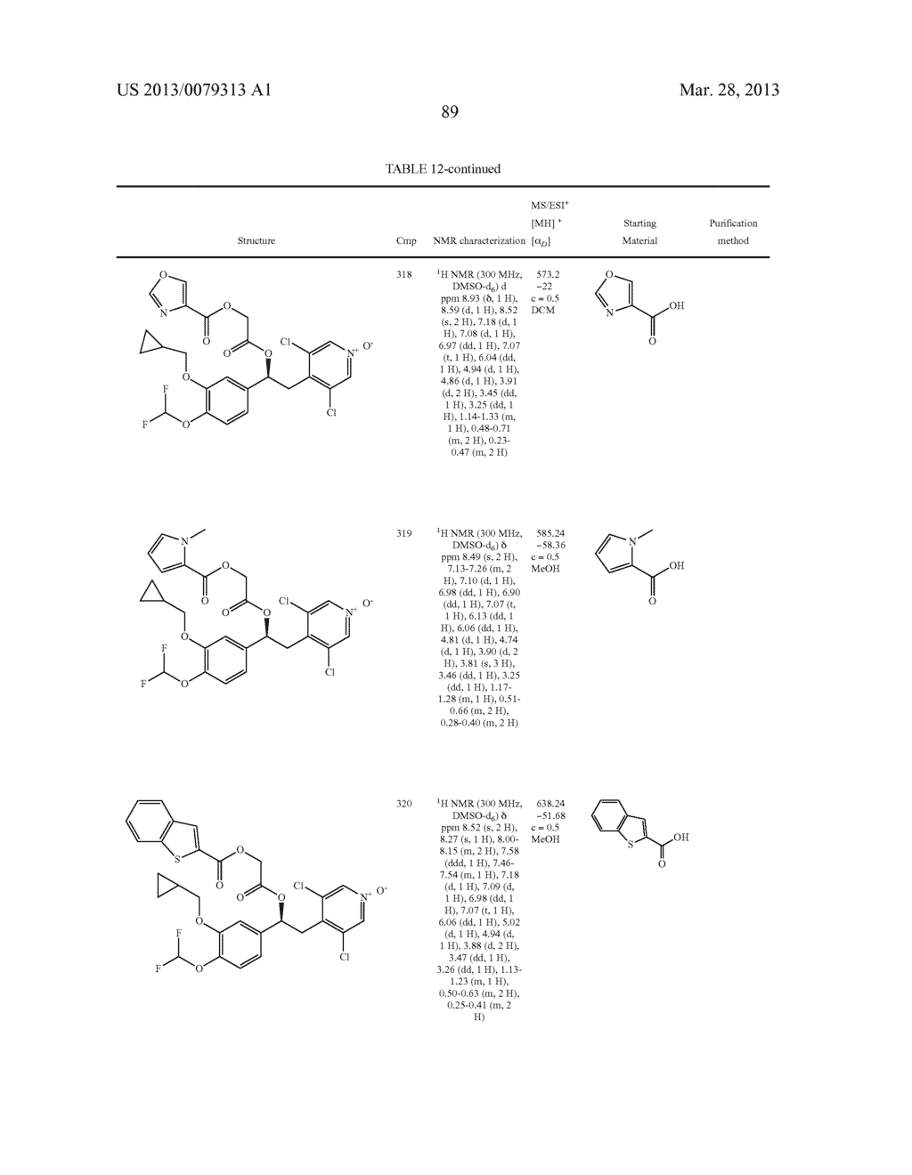DERIVATIVES OF 1-PHENYL-2-PYRIDINYL ALKYL ALCOHOLS AS PHOSPHODIESTERASE     INHIBITORS - diagram, schematic, and image 90