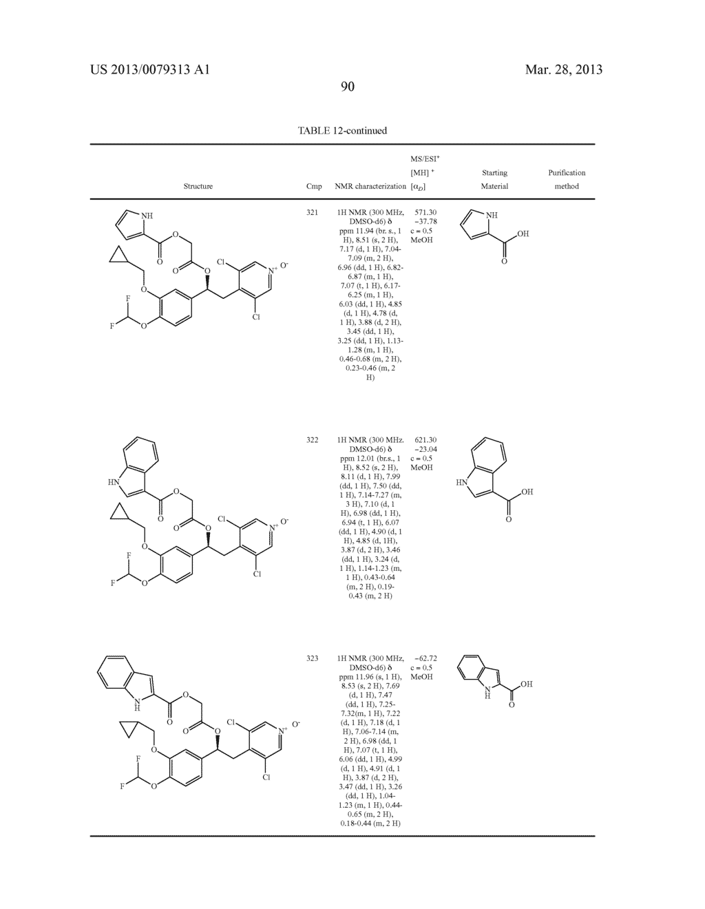 DERIVATIVES OF 1-PHENYL-2-PYRIDINYL ALKYL ALCOHOLS AS PHOSPHODIESTERASE     INHIBITORS - diagram, schematic, and image 91