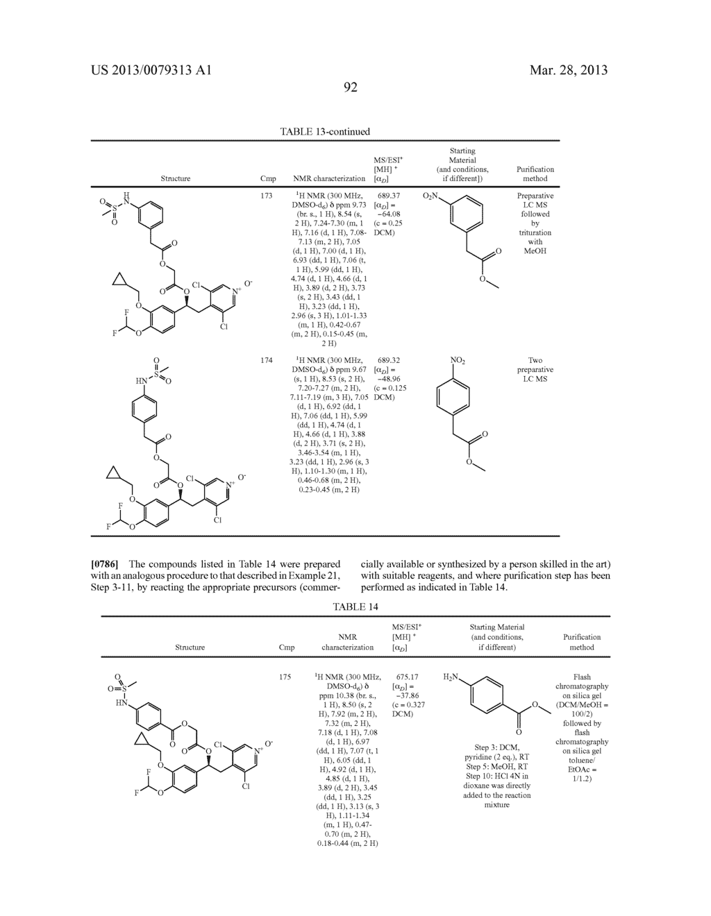 DERIVATIVES OF 1-PHENYL-2-PYRIDINYL ALKYL ALCOHOLS AS PHOSPHODIESTERASE     INHIBITORS - diagram, schematic, and image 93