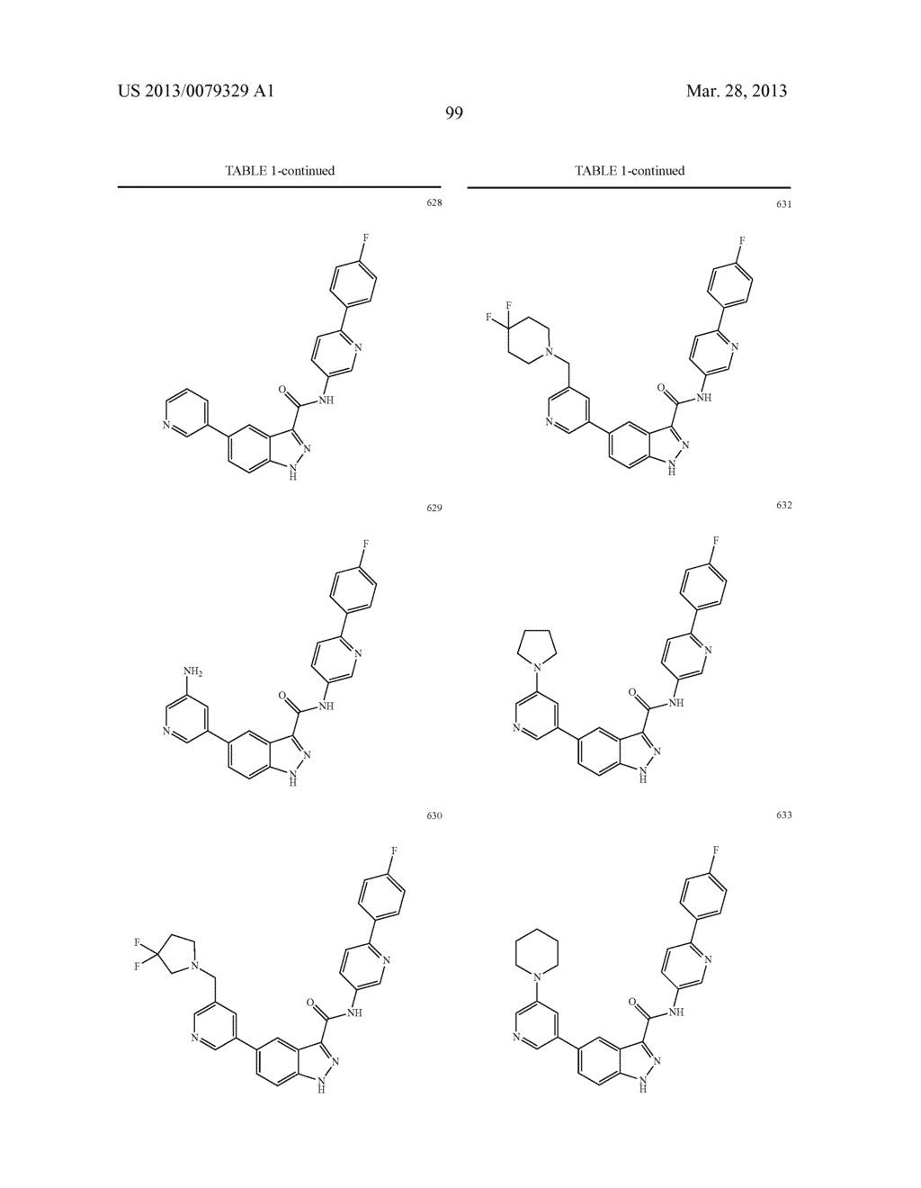 INDAZOLE-3-CARBOXAMIDES AND THEIR USE AS WNT/Beta-CATENIN SIGNALING     PATHWAY INHIBITORS - diagram, schematic, and image 100