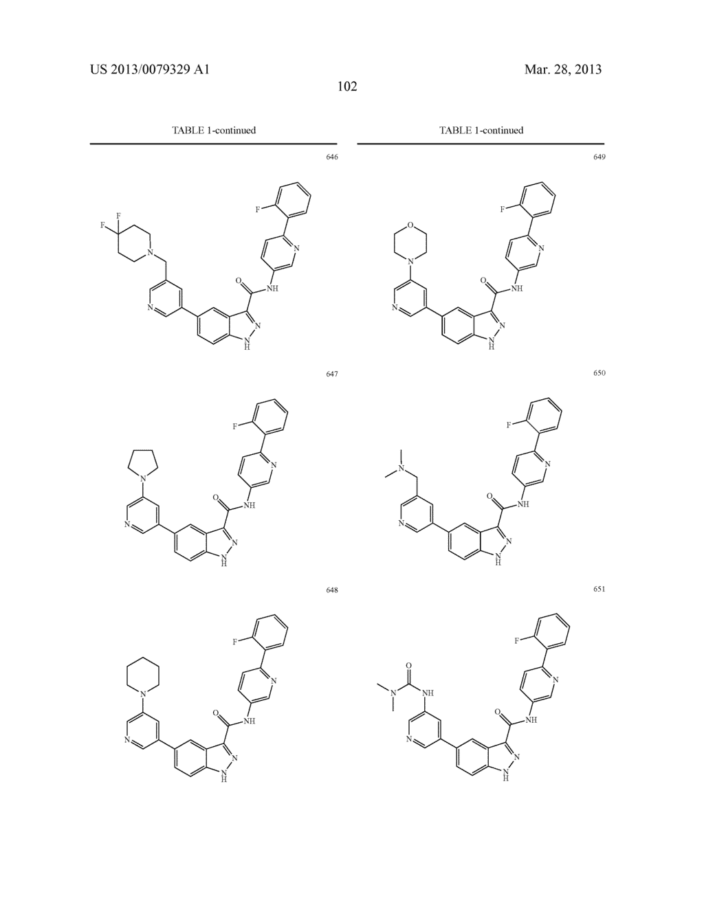 INDAZOLE-3-CARBOXAMIDES AND THEIR USE AS WNT/Beta-CATENIN SIGNALING     PATHWAY INHIBITORS - diagram, schematic, and image 103