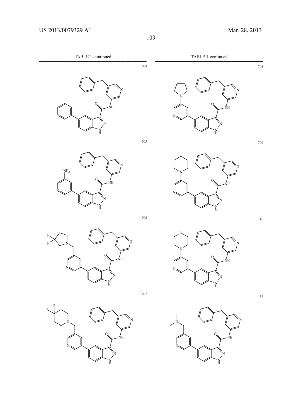 INDAZOLE-3-CARBOXAMIDES AND THEIR USE AS WNT/Beta-CATENIN SIGNALING     PATHWAY INHIBITORS - diagram, schematic, and image 110