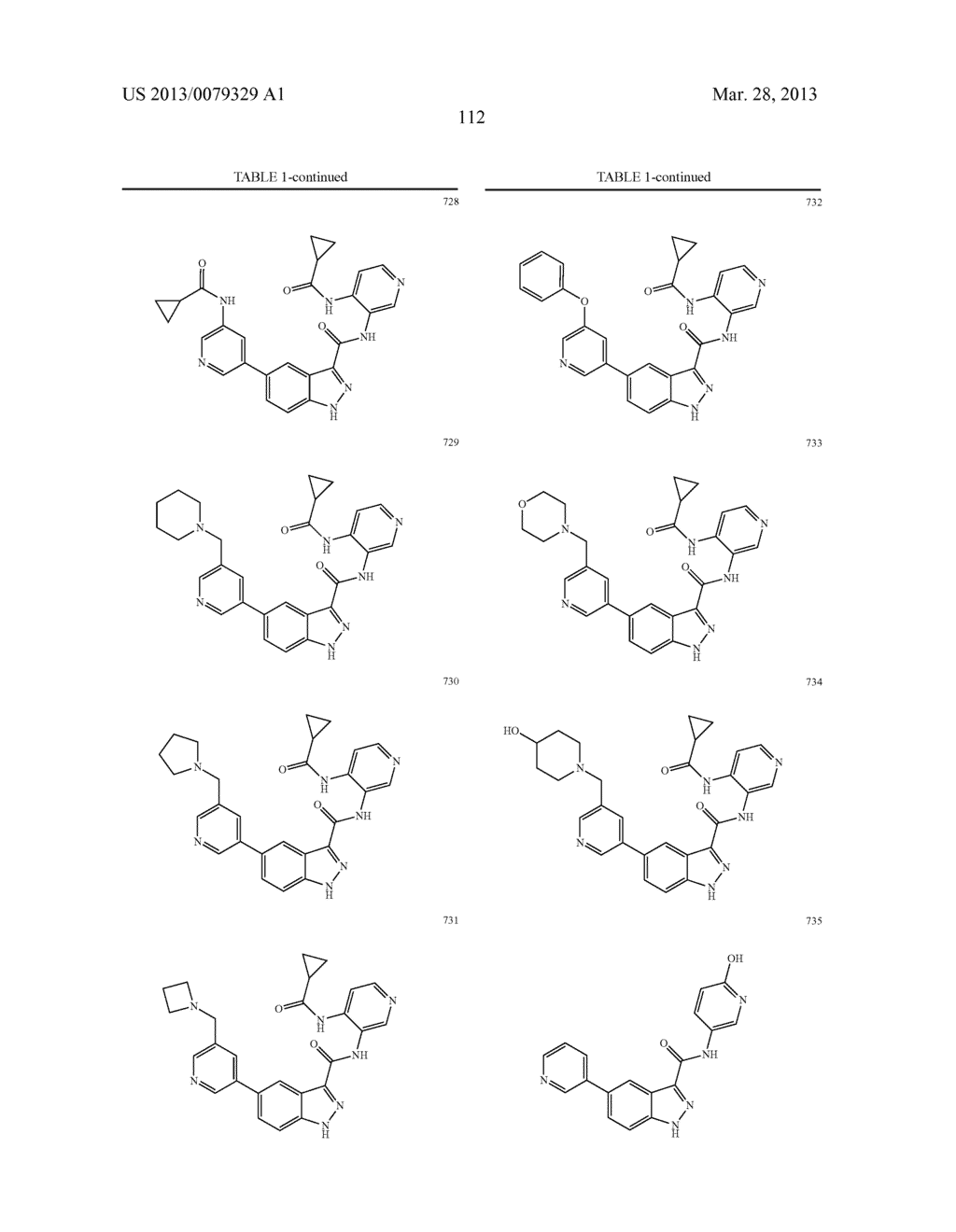 INDAZOLE-3-CARBOXAMIDES AND THEIR USE AS WNT/Beta-CATENIN SIGNALING     PATHWAY INHIBITORS - diagram, schematic, and image 113