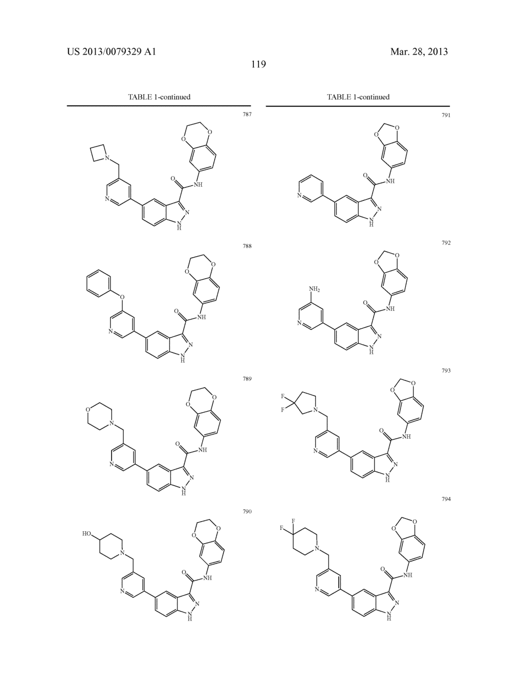 INDAZOLE-3-CARBOXAMIDES AND THEIR USE AS WNT/Beta-CATENIN SIGNALING     PATHWAY INHIBITORS - diagram, schematic, and image 120