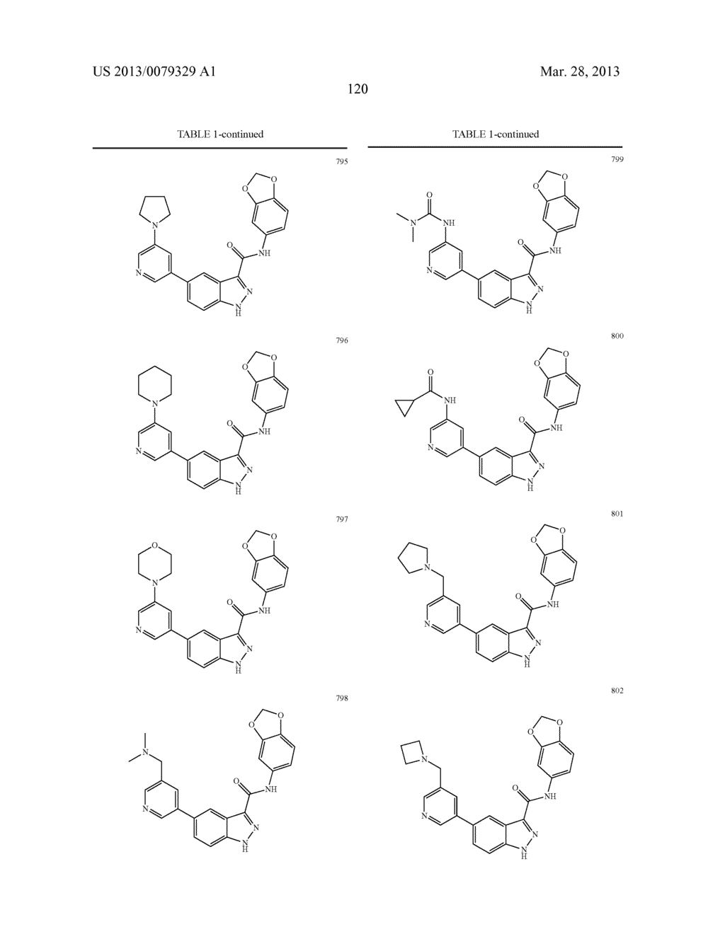 INDAZOLE-3-CARBOXAMIDES AND THEIR USE AS WNT/Beta-CATENIN SIGNALING     PATHWAY INHIBITORS - diagram, schematic, and image 121
