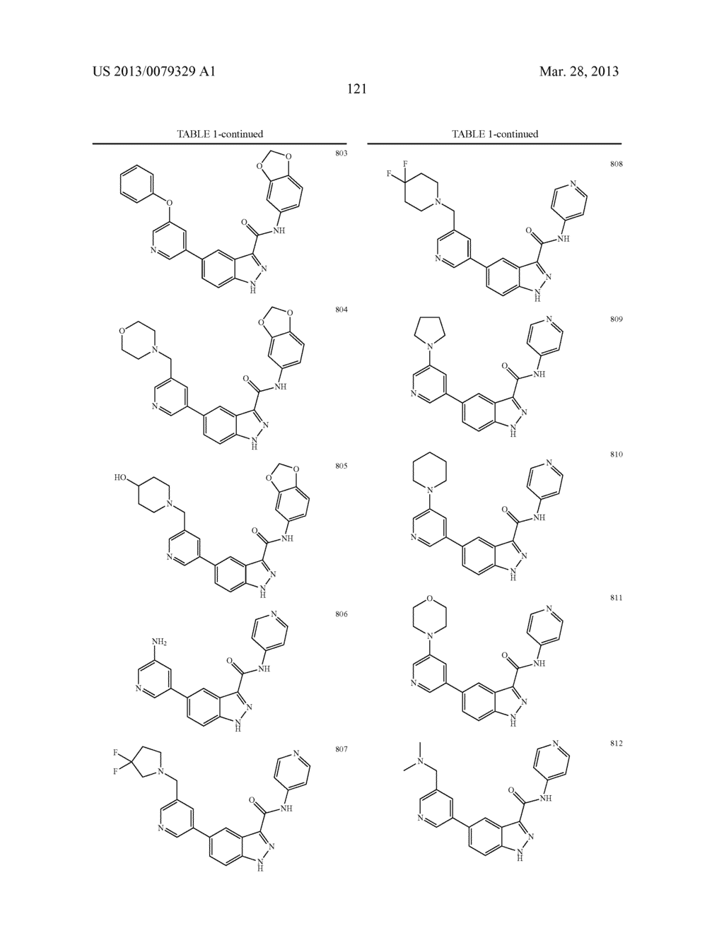 INDAZOLE-3-CARBOXAMIDES AND THEIR USE AS WNT/Beta-CATENIN SIGNALING     PATHWAY INHIBITORS - diagram, schematic, and image 122