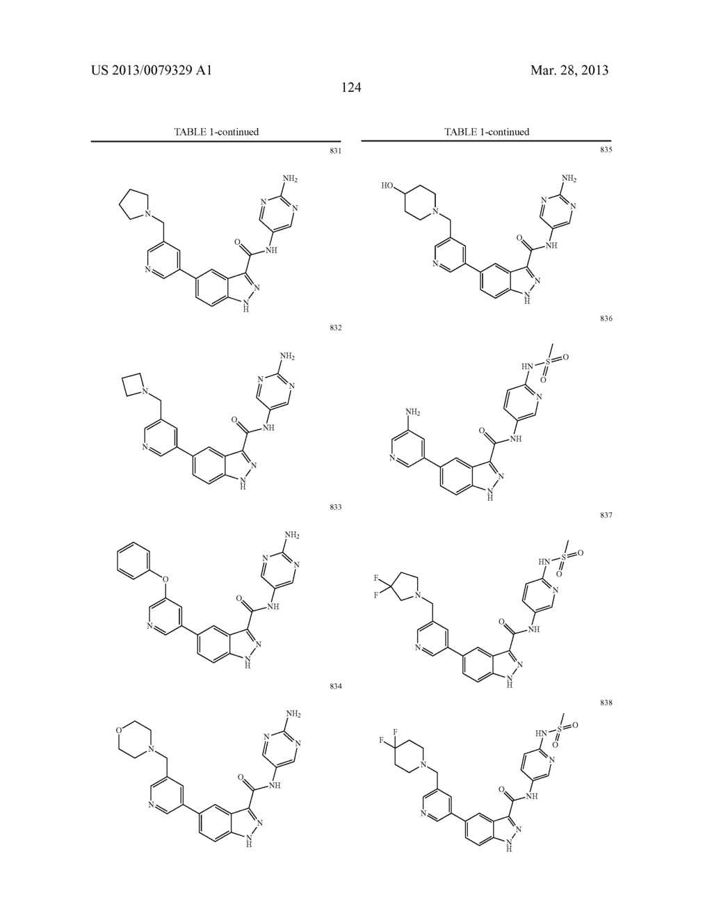 INDAZOLE-3-CARBOXAMIDES AND THEIR USE AS WNT/Beta-CATENIN SIGNALING     PATHWAY INHIBITORS - diagram, schematic, and image 125