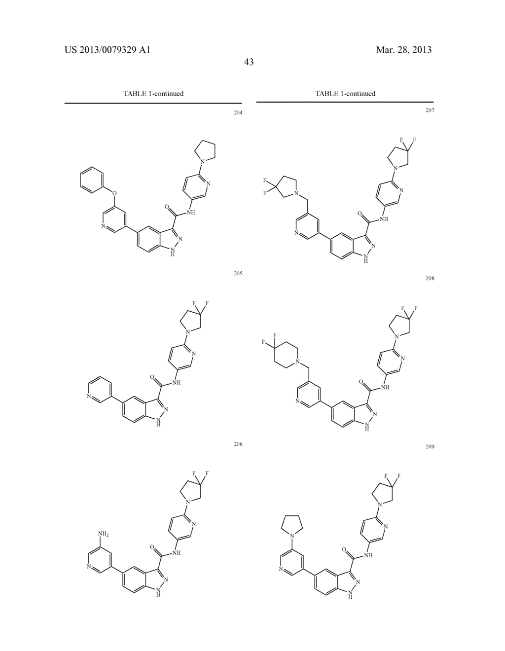 INDAZOLE-3-CARBOXAMIDES AND THEIR USE AS WNT/Beta-CATENIN SIGNALING     PATHWAY INHIBITORS - diagram, schematic, and image 44