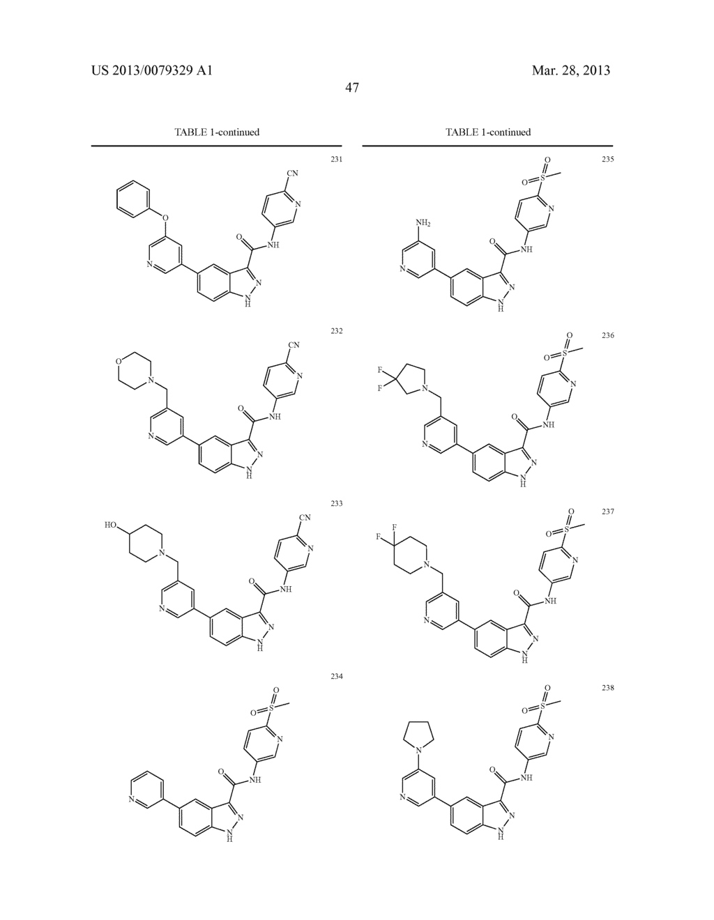 INDAZOLE-3-CARBOXAMIDES AND THEIR USE AS WNT/Beta-CATENIN SIGNALING     PATHWAY INHIBITORS - diagram, schematic, and image 48