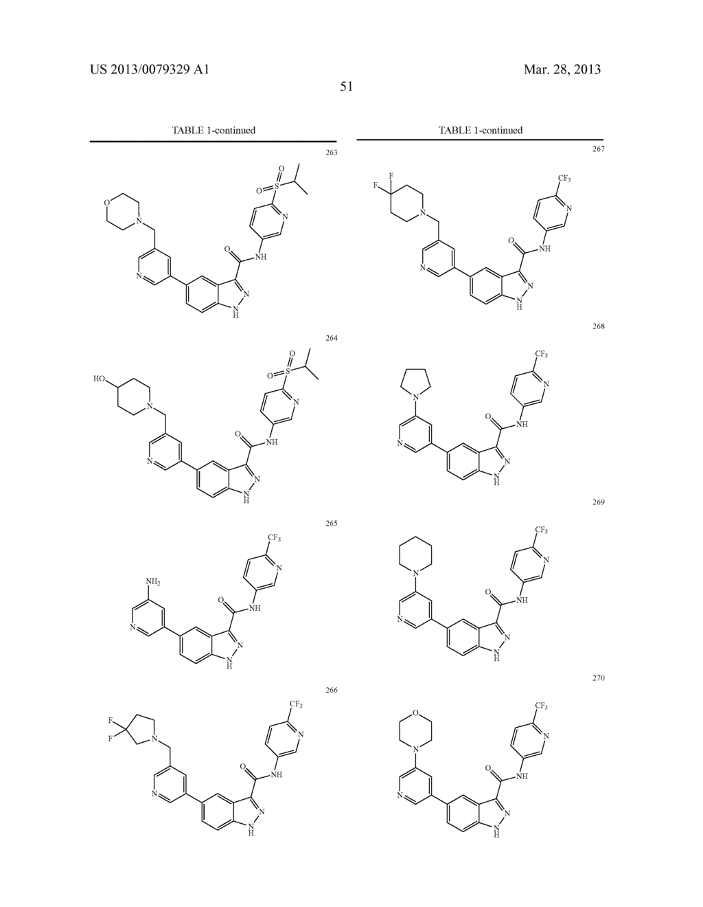 INDAZOLE-3-CARBOXAMIDES AND THEIR USE AS WNT/Beta-CATENIN SIGNALING     PATHWAY INHIBITORS - diagram, schematic, and image 52