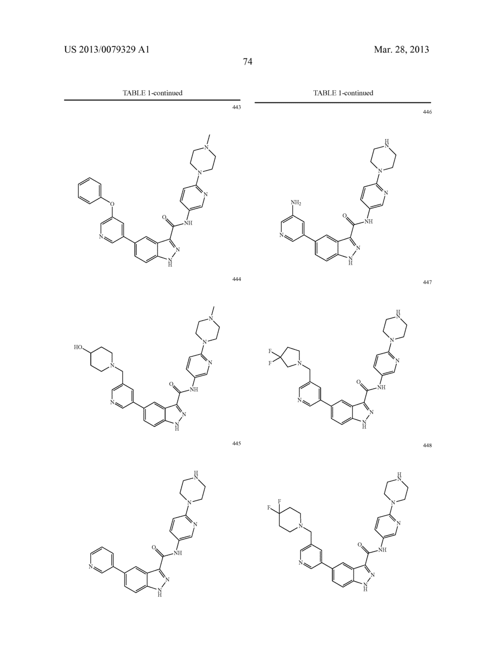 INDAZOLE-3-CARBOXAMIDES AND THEIR USE AS WNT/Beta-CATENIN SIGNALING     PATHWAY INHIBITORS - diagram, schematic, and image 75