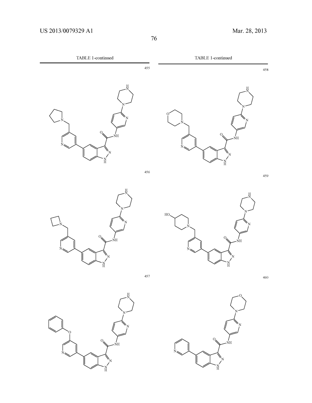 INDAZOLE-3-CARBOXAMIDES AND THEIR USE AS WNT/Beta-CATENIN SIGNALING     PATHWAY INHIBITORS - diagram, schematic, and image 77