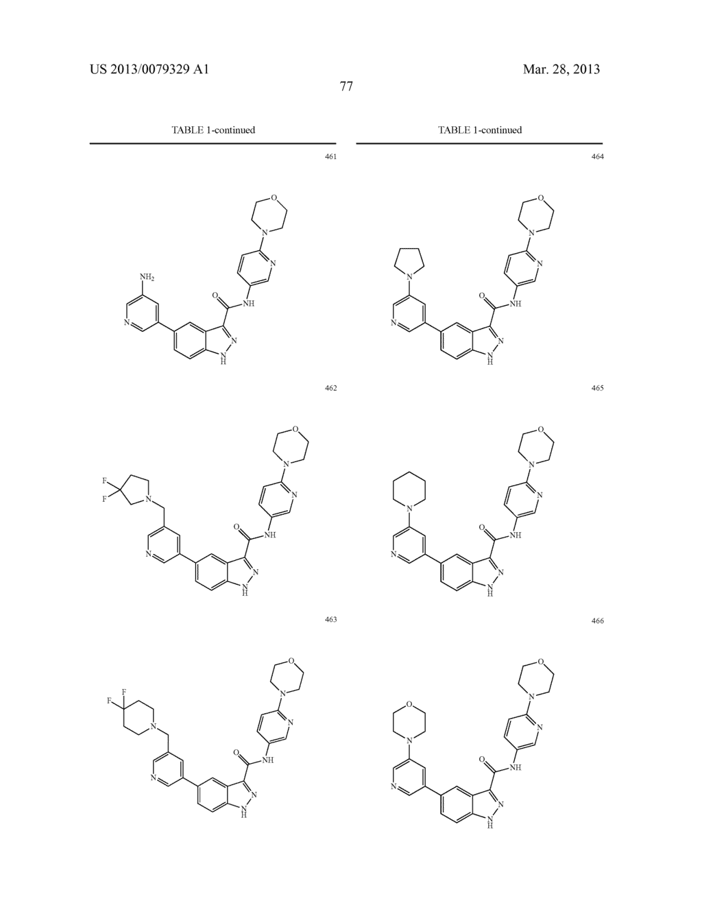 INDAZOLE-3-CARBOXAMIDES AND THEIR USE AS WNT/Beta-CATENIN SIGNALING     PATHWAY INHIBITORS - diagram, schematic, and image 78