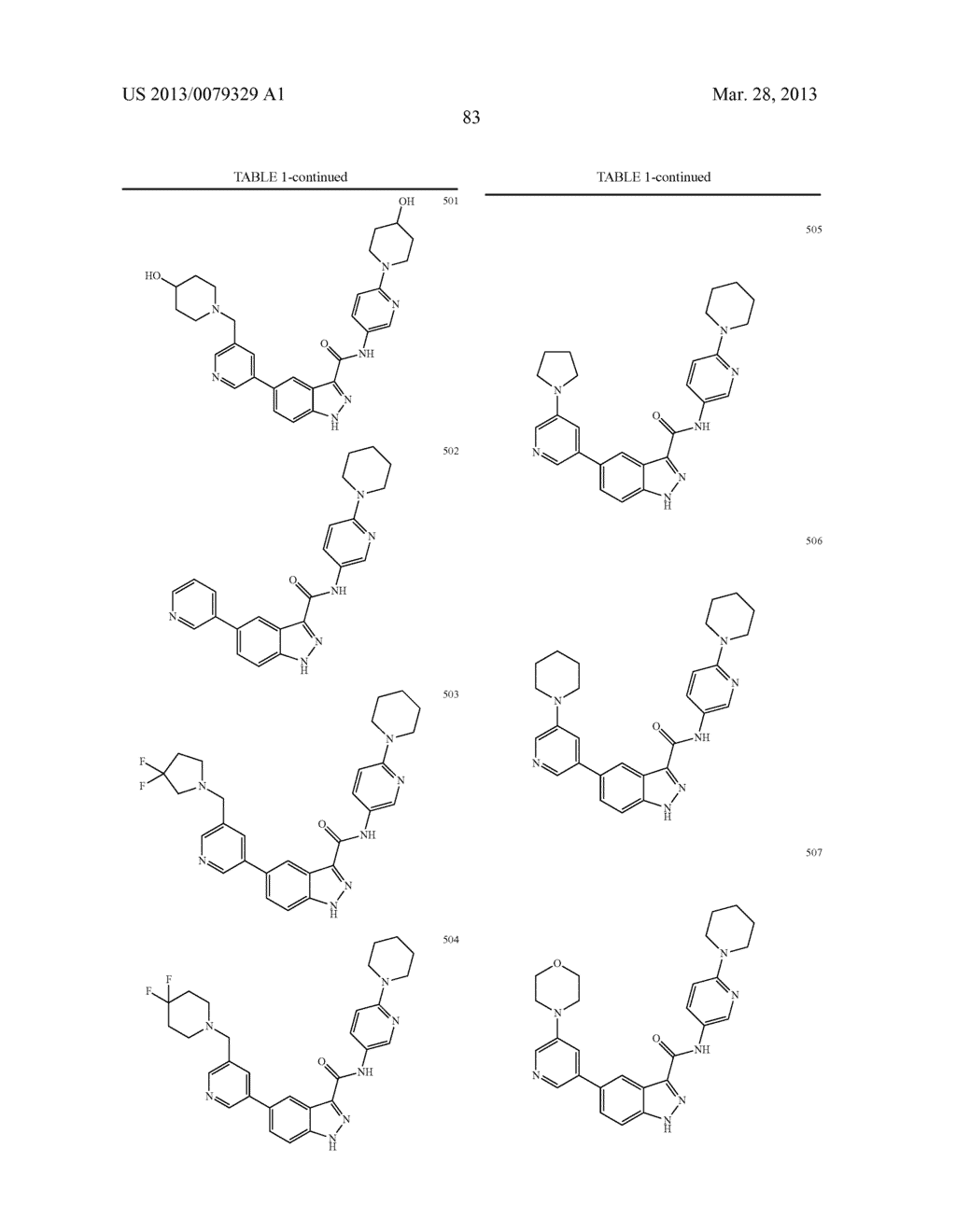 INDAZOLE-3-CARBOXAMIDES AND THEIR USE AS WNT/Beta-CATENIN SIGNALING     PATHWAY INHIBITORS - diagram, schematic, and image 84