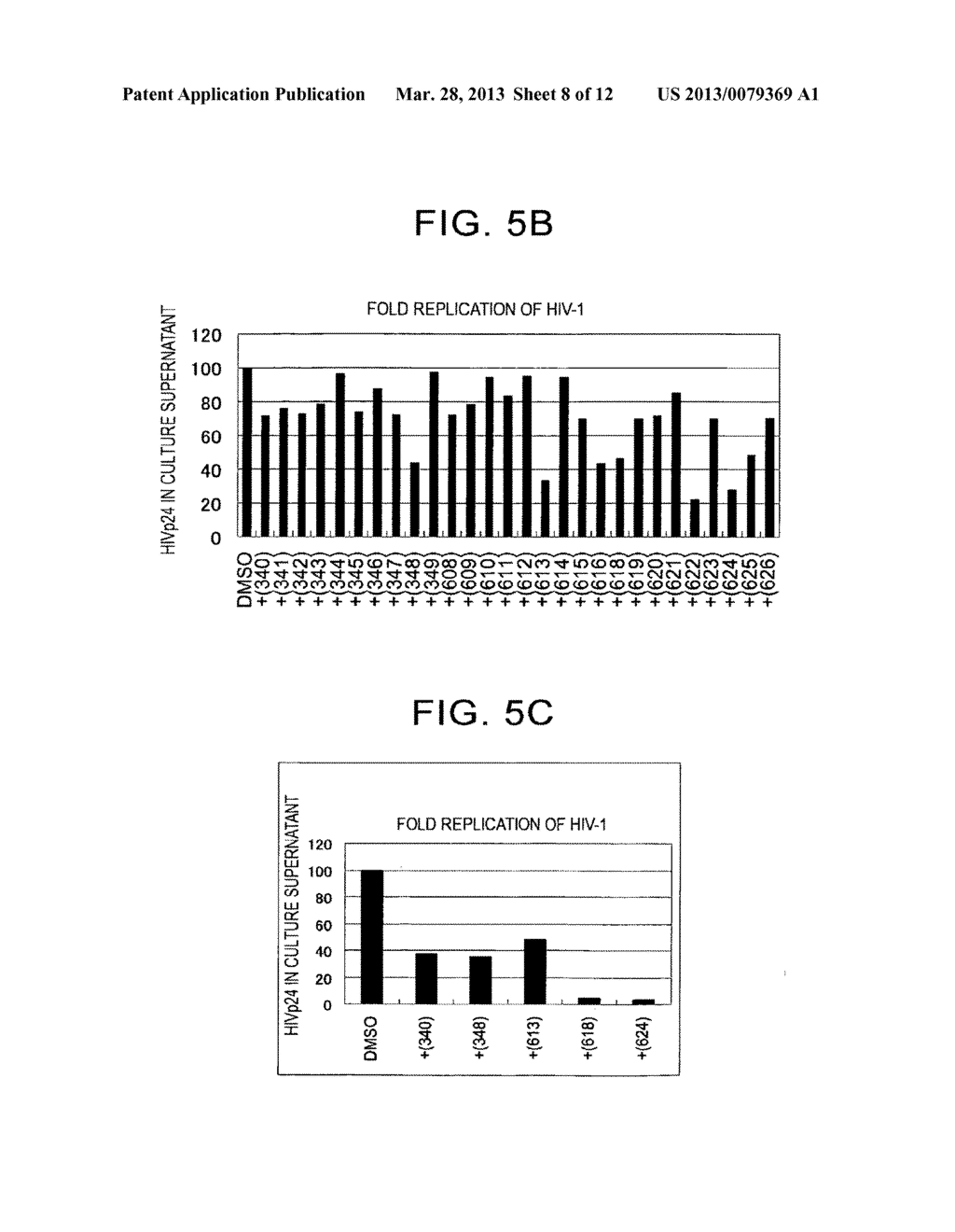 METHODS FOR CONTROLLING SR PROTEIN PHOSPHORYLATION, AND