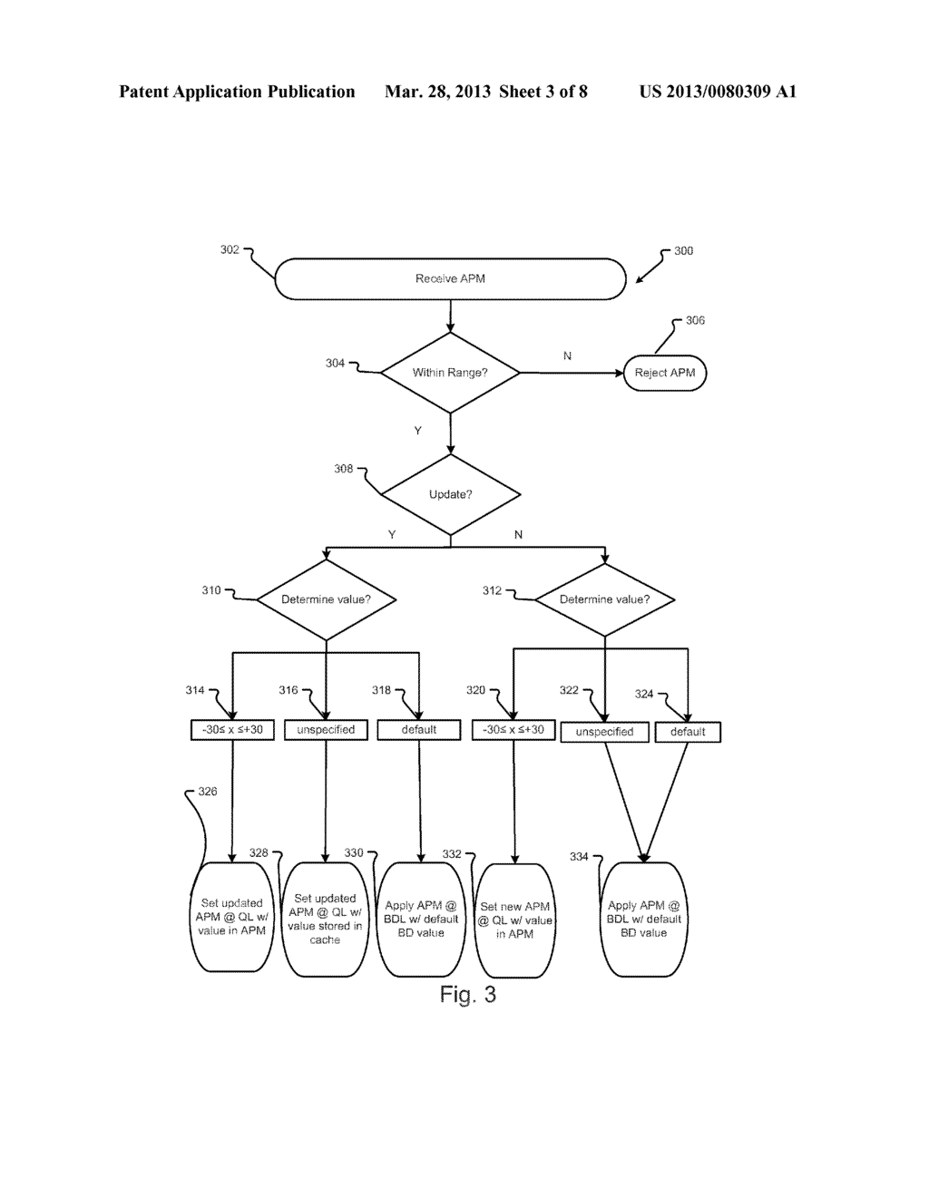 SYSTEMS AND METHODS FOR PROVIDING A DYNAMIC ACCESS PAYMENT IN ASSOCIATION     WITH A SECURITY - diagram, schematic, and image 04