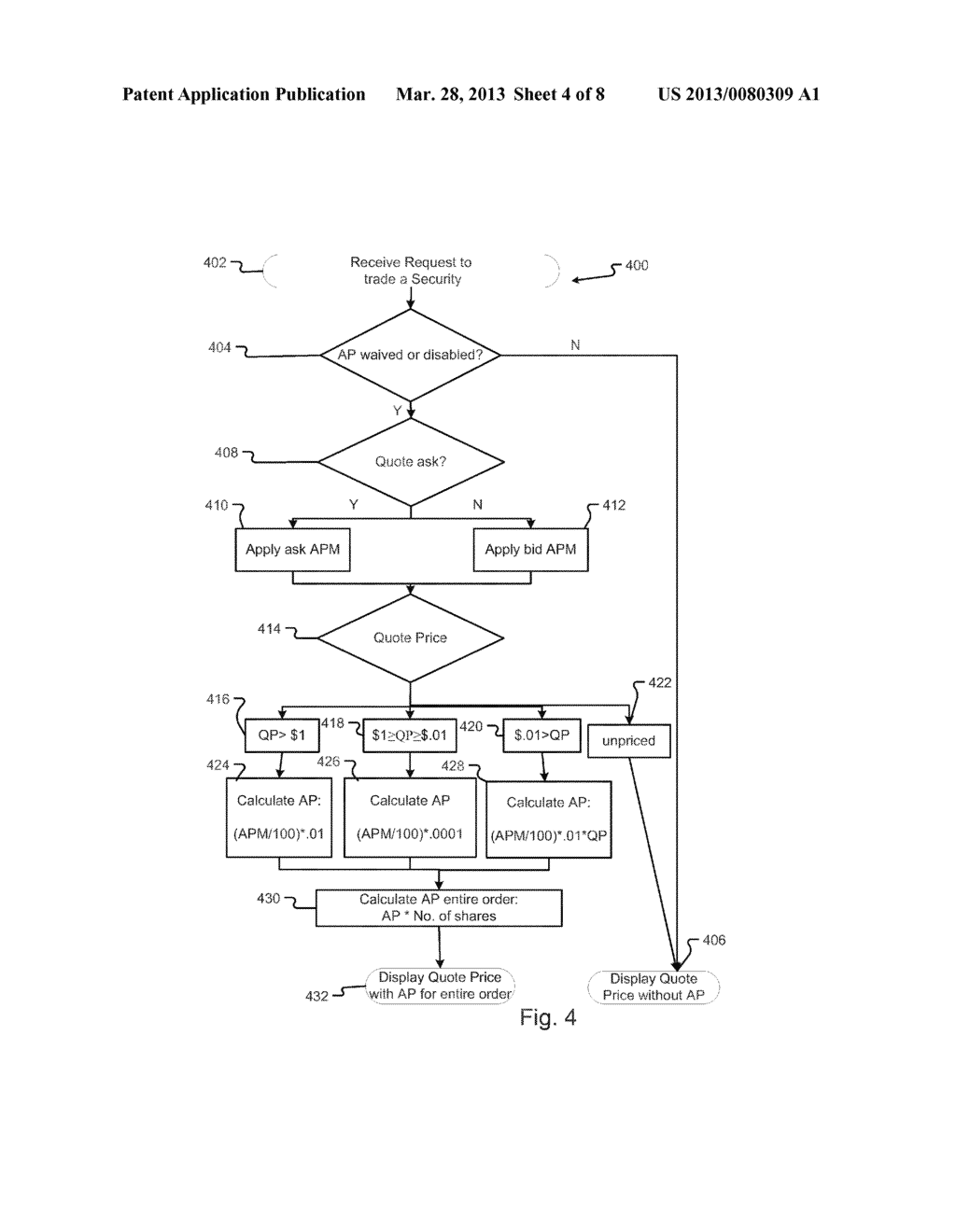 SYSTEMS AND METHODS FOR PROVIDING A DYNAMIC ACCESS PAYMENT IN ASSOCIATION     WITH A SECURITY - diagram, schematic, and image 05