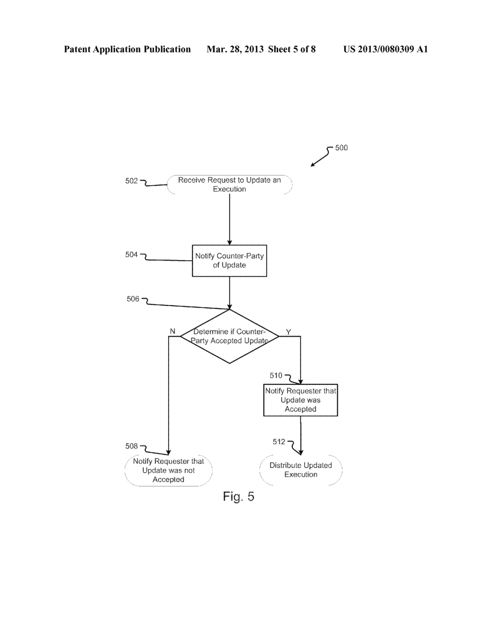SYSTEMS AND METHODS FOR PROVIDING A DYNAMIC ACCESS PAYMENT IN ASSOCIATION     WITH A SECURITY - diagram, schematic, and image 06