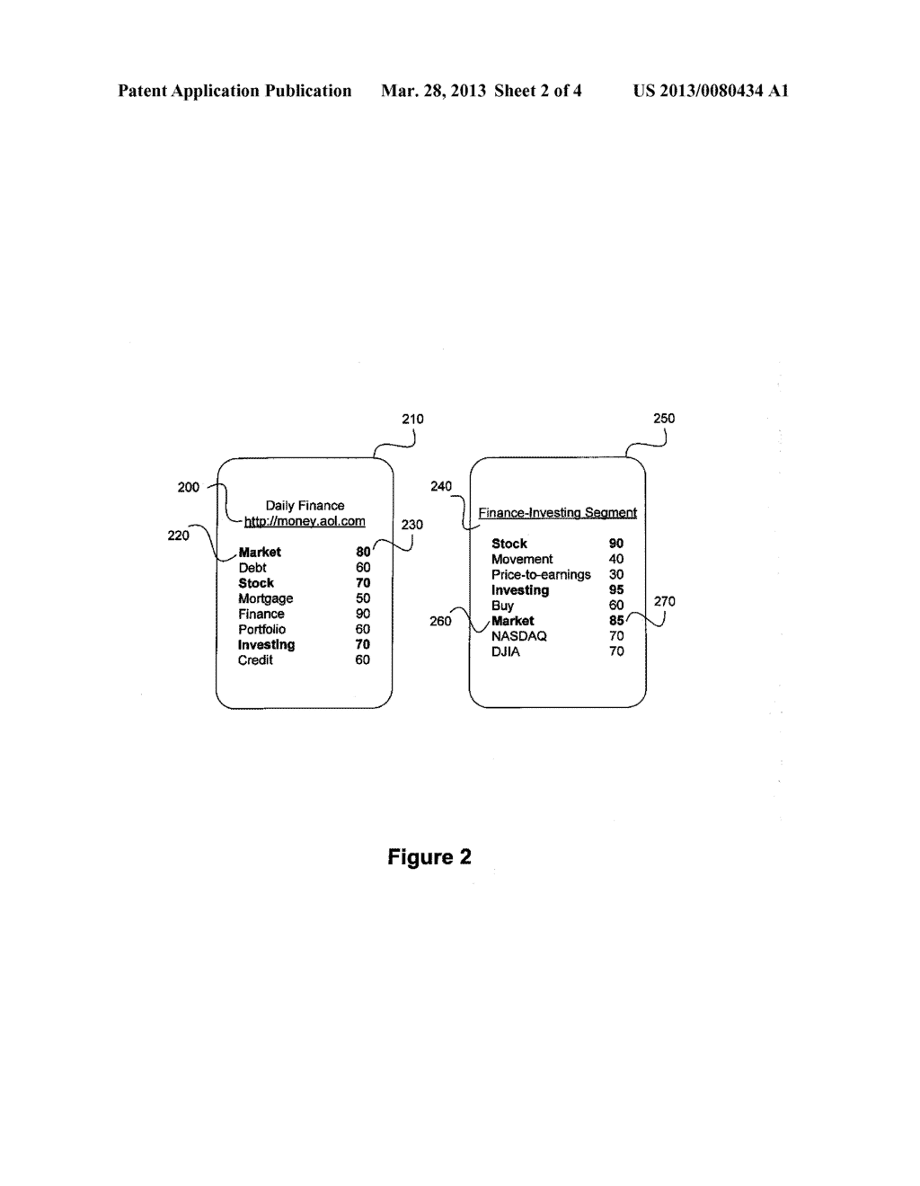 Systems and Methods for Contextual Analysis and Segmentation Using     Dynamically-Derived Topics - diagram, schematic, and image 03