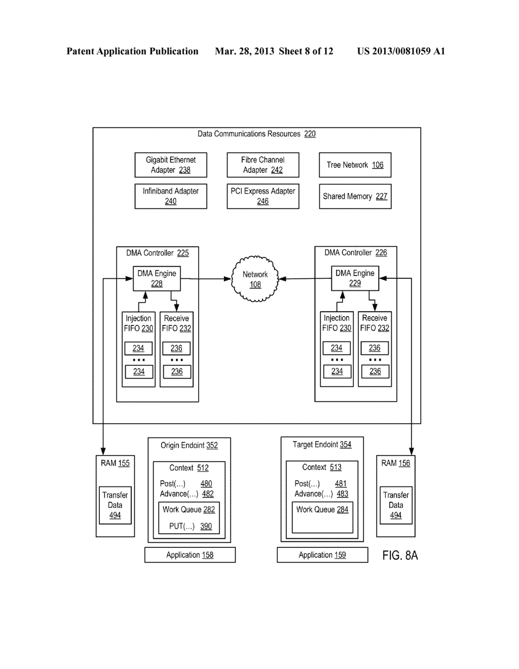DATA COMMUNICATIONS IN A PARALLEL ACTIVE MESSAGING INTERFACE OF A PARALLEL     COMPUTER - diagram, schematic, and image 09