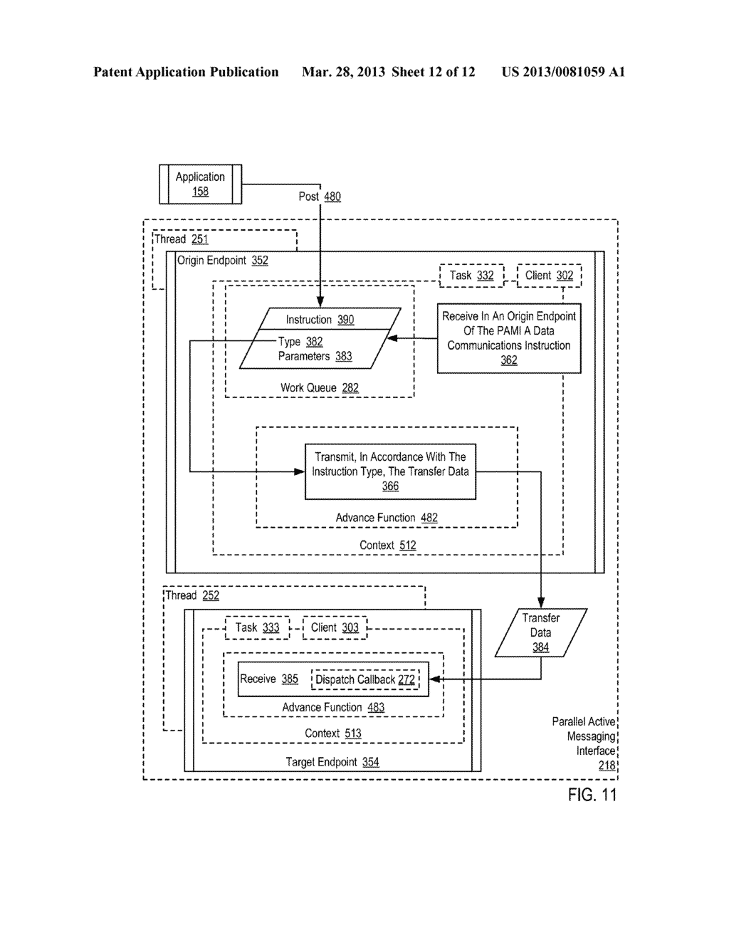 DATA COMMUNICATIONS IN A PARALLEL ACTIVE MESSAGING INTERFACE OF A PARALLEL     COMPUTER - diagram, schematic, and image 13