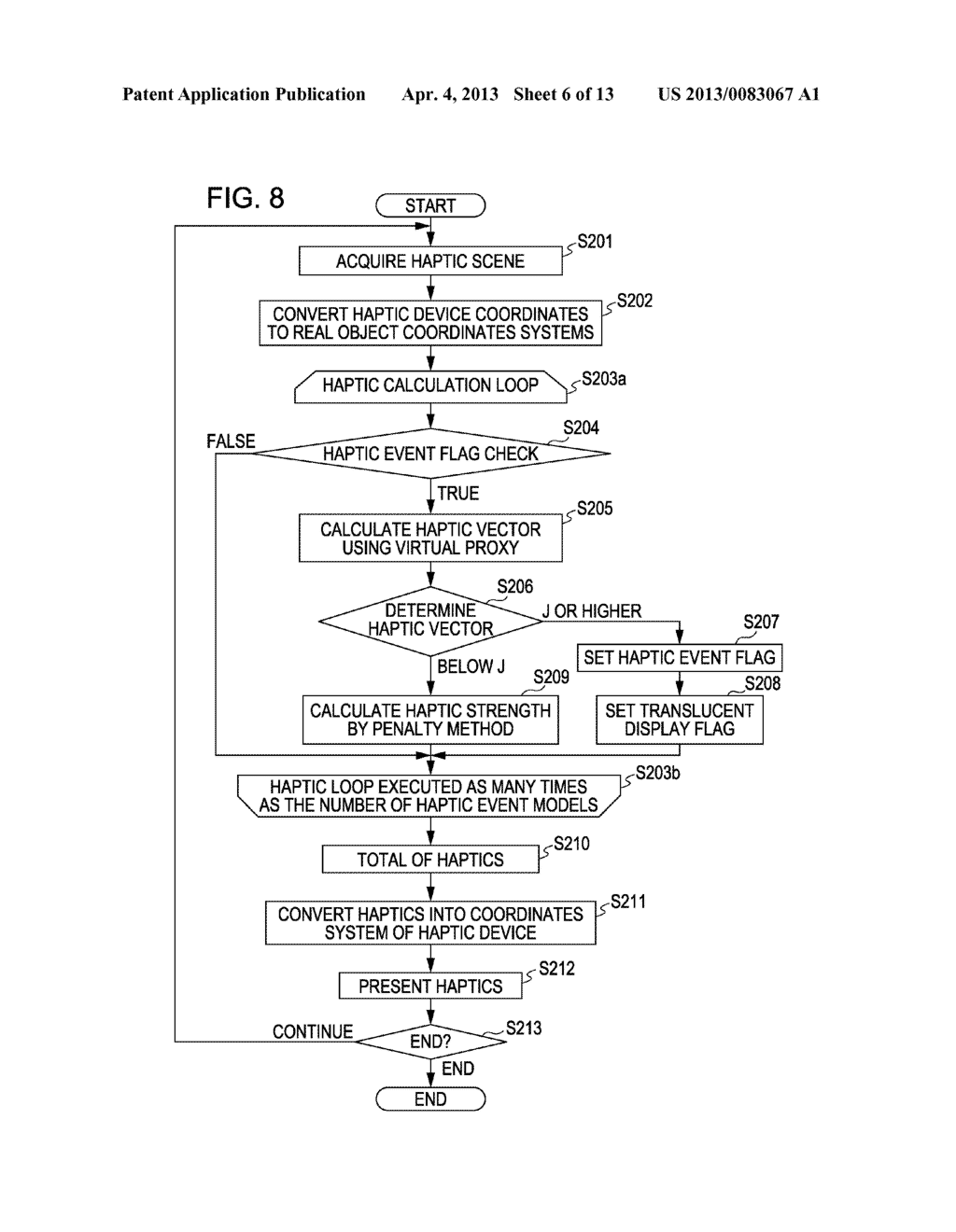 INFORMATION PROCESSING METHOD AND DEVICE FOR PRESENTING HAPTICS RECEIVED     FROM A VIRTUAL OBJECT - diagram, schematic, and image 07