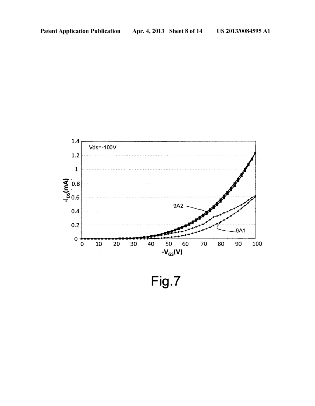 Platform Comprising An Organic Field Effect Transistor For