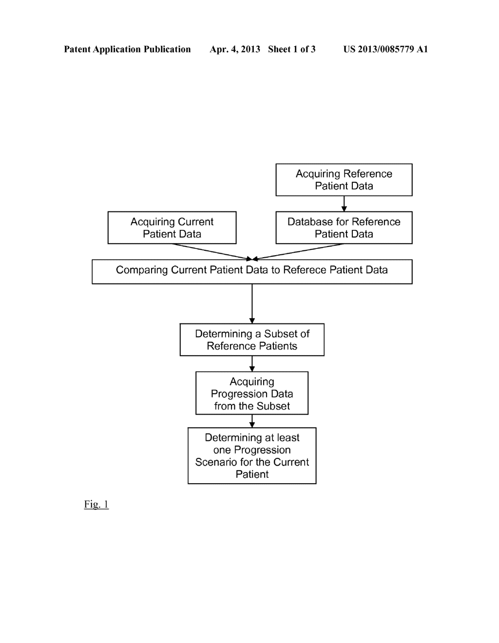 AUTOMATIC TREATMENT PLANNING METHOD USING RETROSPECTIVE PATIENT DATA - diagram, schematic, and image 02