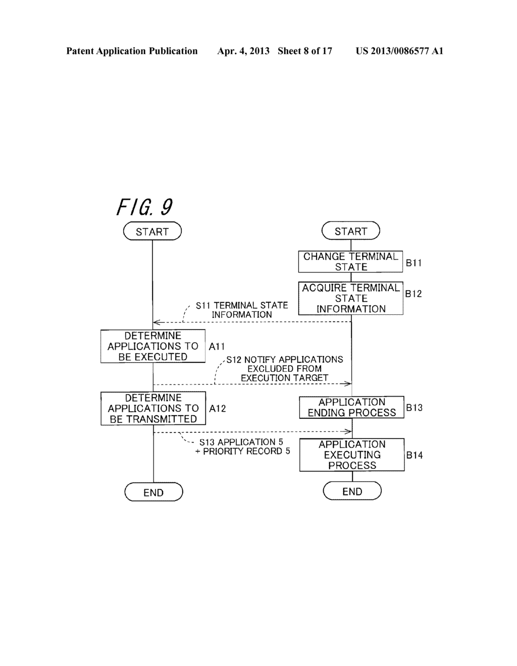 SERVER APPARATUS, TERMINAL APPARATUS, AND APPLICATION CONTROL SYSTEM - diagram, schematic, and image 09
