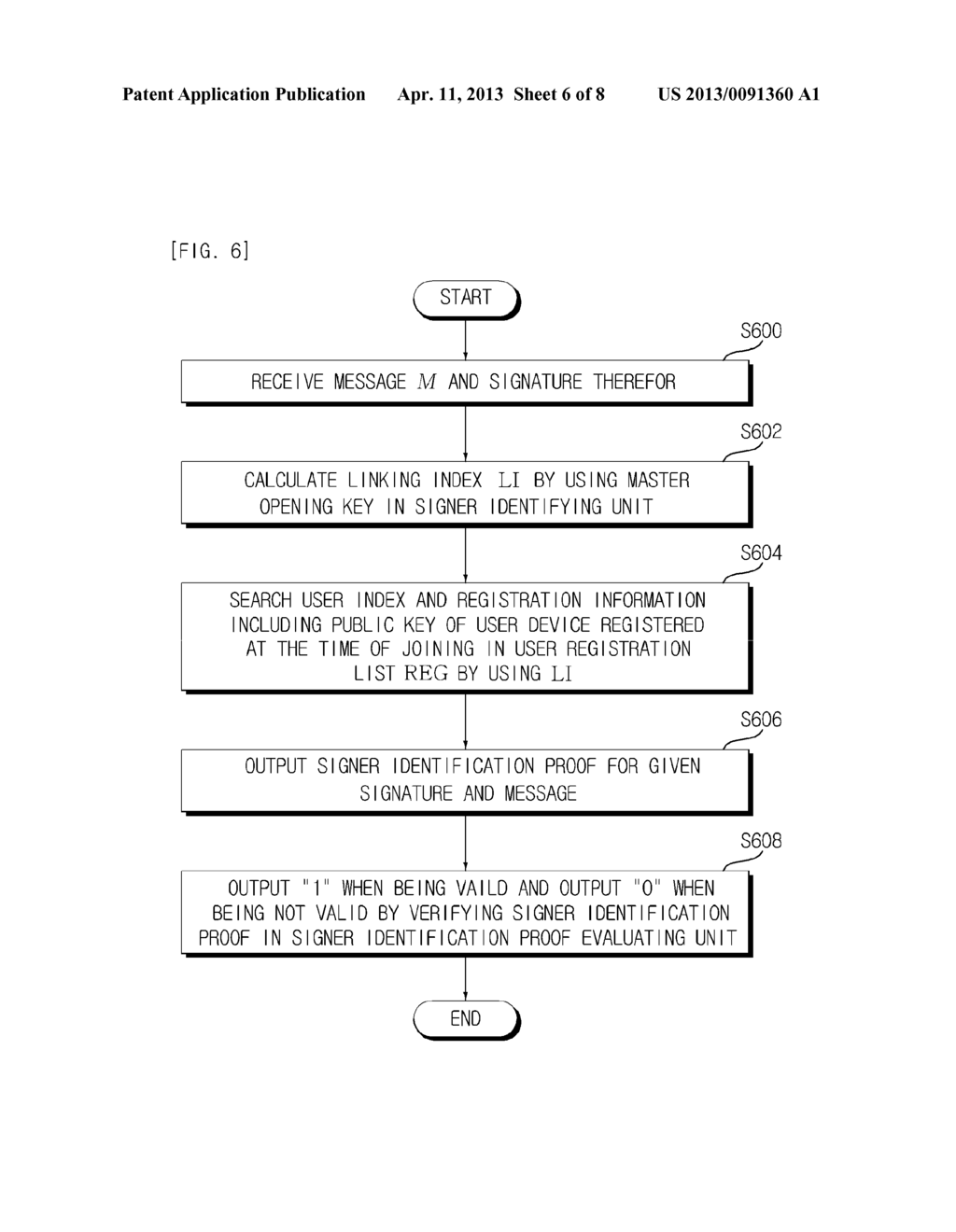 LIGHTWEIGHT GROUP SIGNATURE SYSTEM AND METHOD WITH SHORT SIGNATURE - diagram, schematic, and image 07