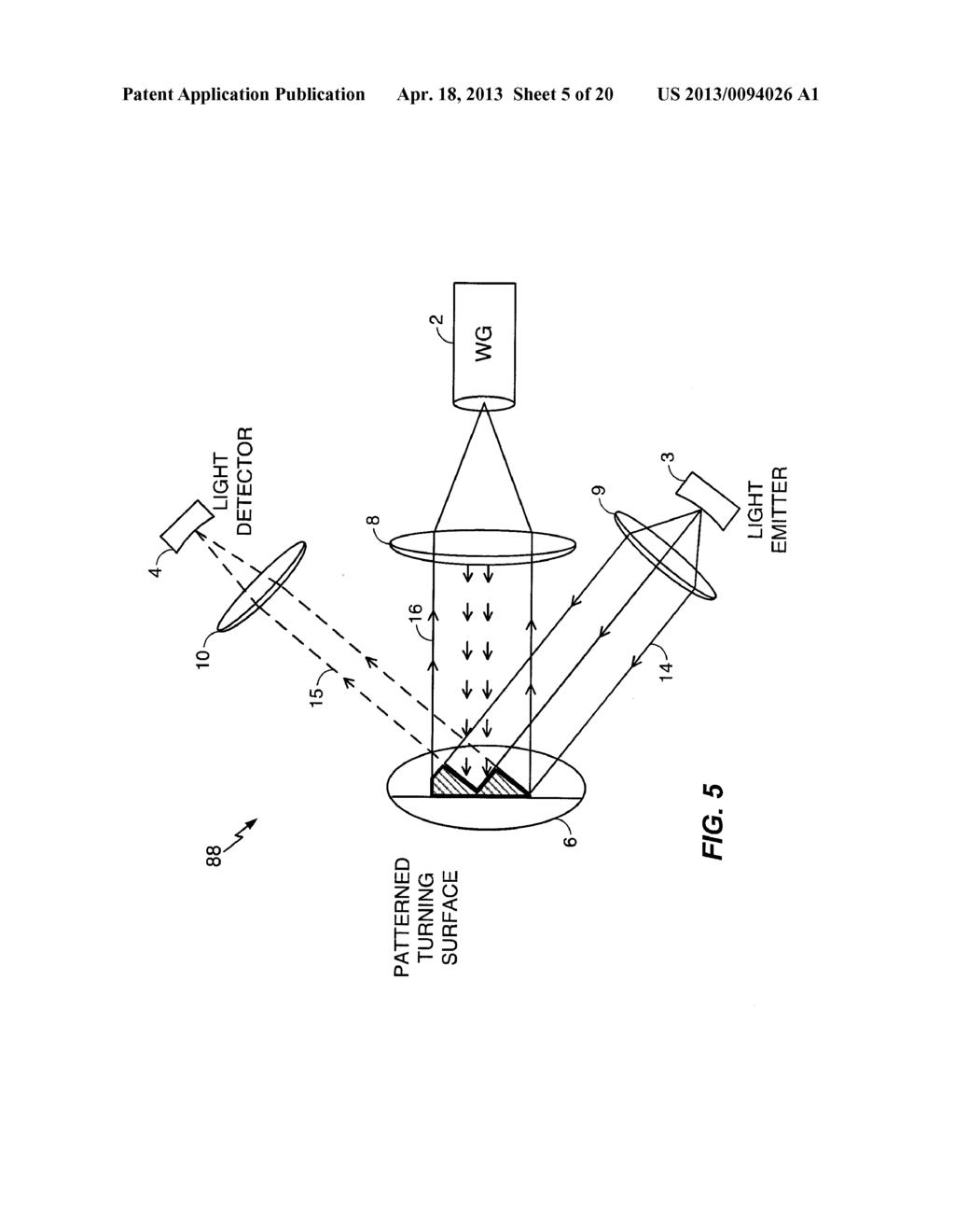 Fiber Optic Bi Directional Coupling Lens Diagram Schematic And Optics Showing How Light Can Image 06