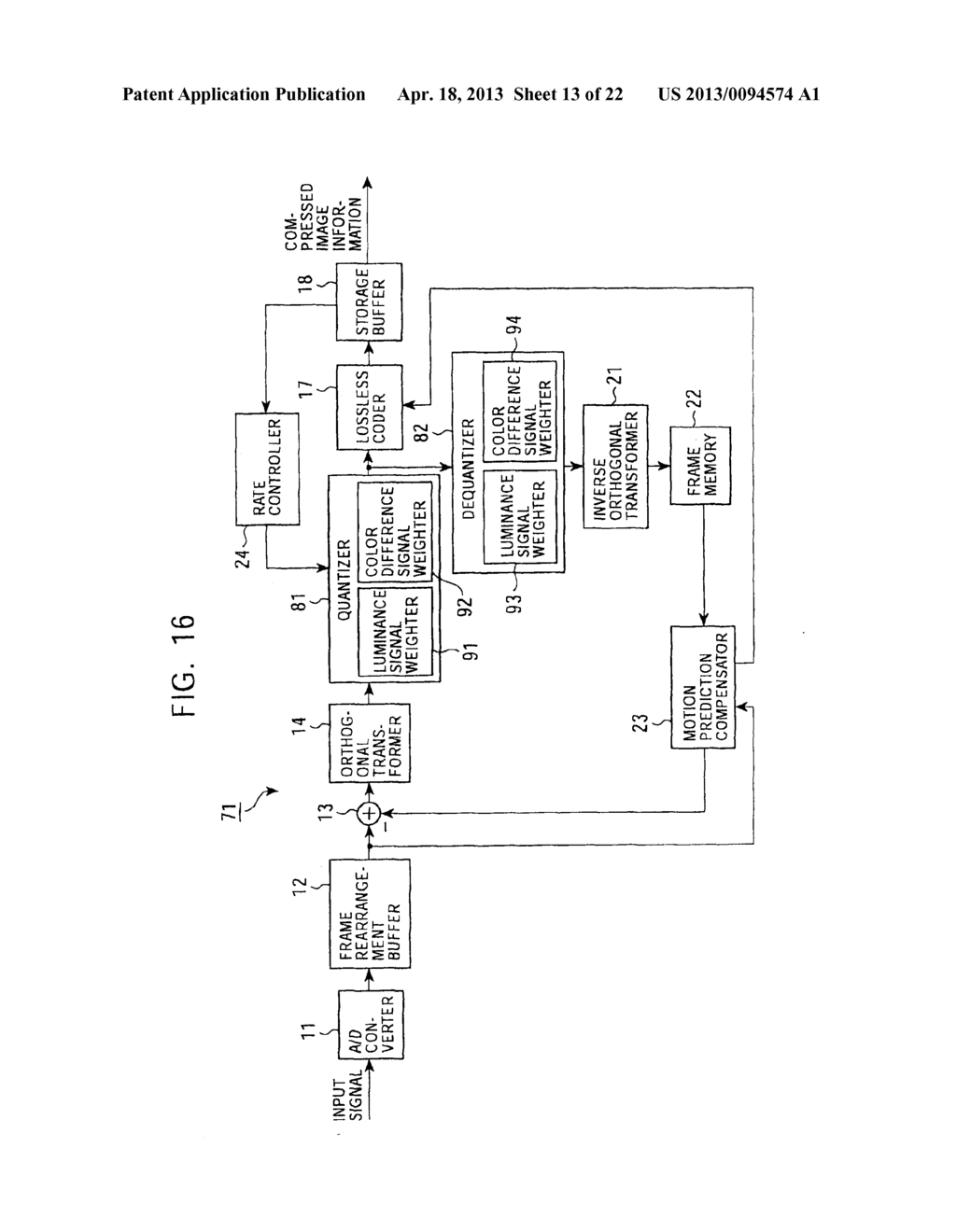 METHOD AND APPARATUS FOR CODING IMAGE INFORMATION, METHOD AND APPARATUS     FOR DECODING IMAGE INFORMATION, METHOD AND APPARATUS FOR CODING AND     DECODING IMAGE INFORMATION, AND SYSTEM OF CODING AND TRANSMITTING IMAGE     INFORMATION - diagram, schematic, and image 14