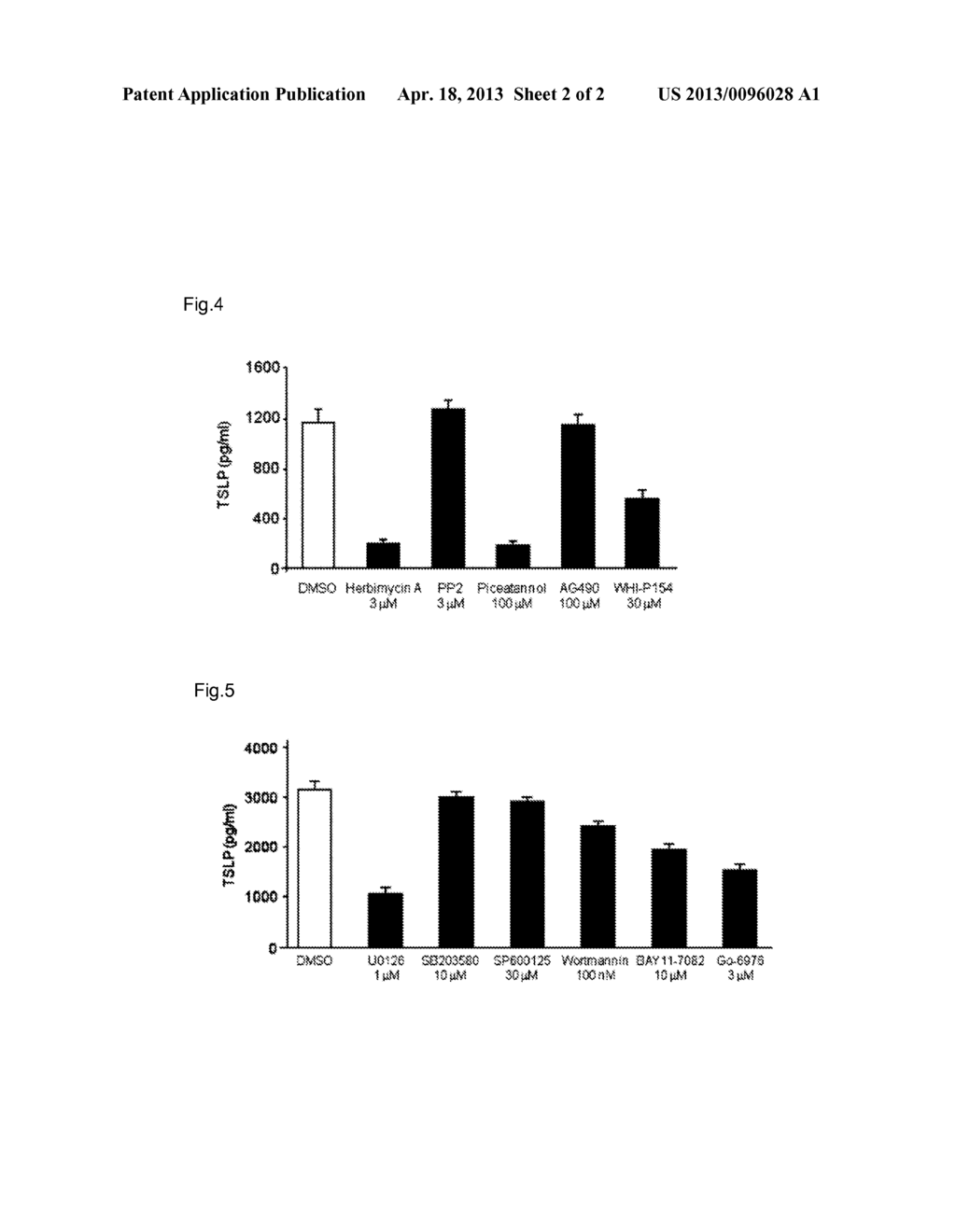 CELL CAPABLE OF EXPRESSING TSLP CONSTANTLY AND AT HIGH LEVEL, AND METHOD     FOR SCREENING FOR TSLP MODULATOR UTILIZING THE CELL - diagram, schematic, and image 03