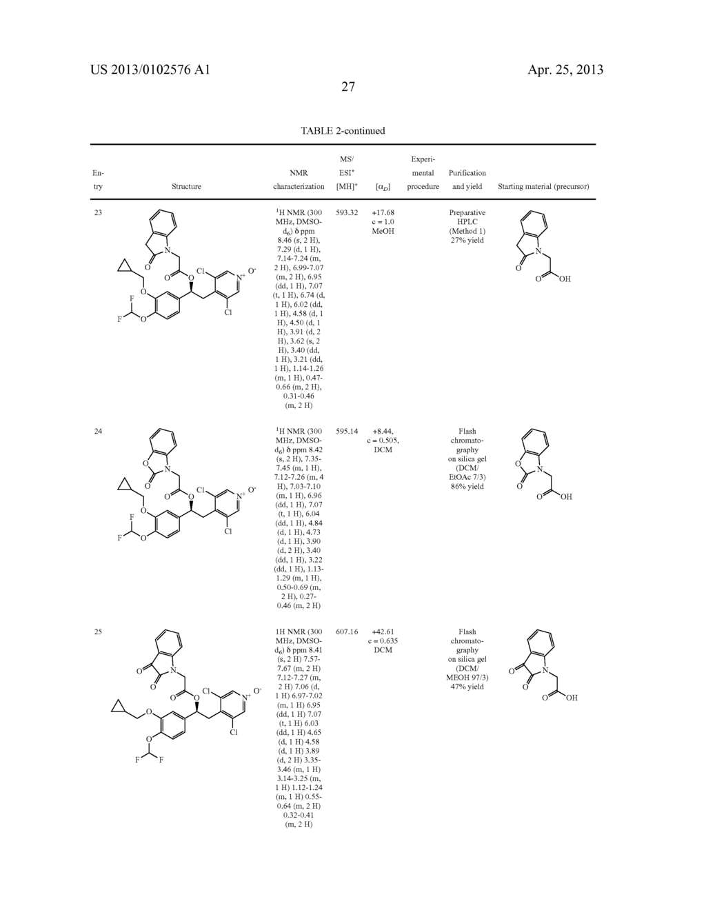DERIVATIVES OF 1-PHENYL-2-PYRIDINYL ALKYL ALCOHOLS AS PHOSPHODIESTERASE     INHIBITORS - diagram, schematic, and image 28