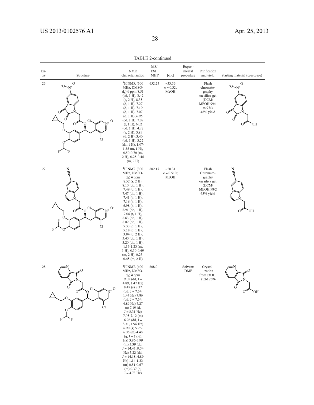 DERIVATIVES OF 1-PHENYL-2-PYRIDINYL ALKYL ALCOHOLS AS PHOSPHODIESTERASE     INHIBITORS - diagram, schematic, and image 29