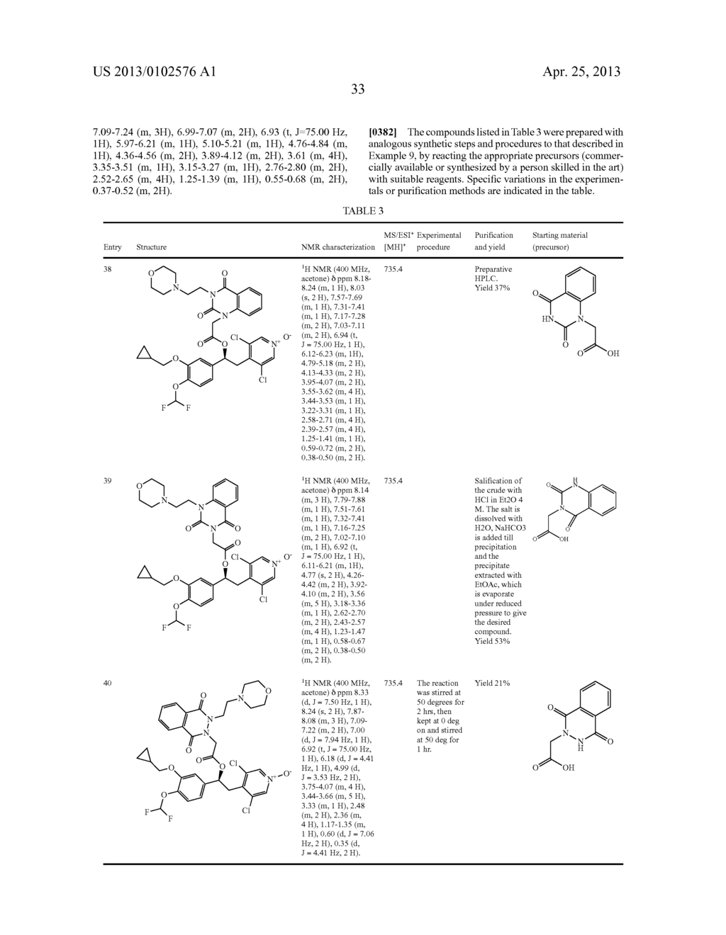 DERIVATIVES OF 1-PHENYL-2-PYRIDINYL ALKYL ALCOHOLS AS PHOSPHODIESTERASE     INHIBITORS - diagram, schematic, and image 34