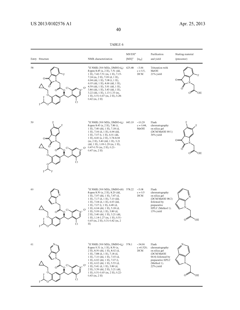 DERIVATIVES OF 1-PHENYL-2-PYRIDINYL ALKYL ALCOHOLS AS PHOSPHODIESTERASE     INHIBITORS - diagram, schematic, and image 41